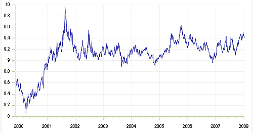 euro in tschechische kronen